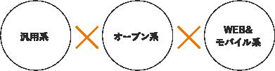 汎用系・オープン系・WEB&モバイル系